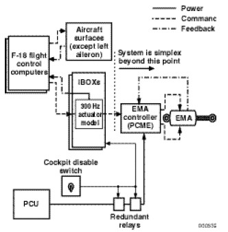 wiring diagram for cessna 172 with Aircraft Electrical Schematic on 1995 Dodge Dakota Fuel Pump Wiring Diagram besides 87066 2y000 Wiring Diagram moreover Kia Sorento Oil Filter Location furthermore Headlights In A Car in addition Aircraft Electrical Schematic.