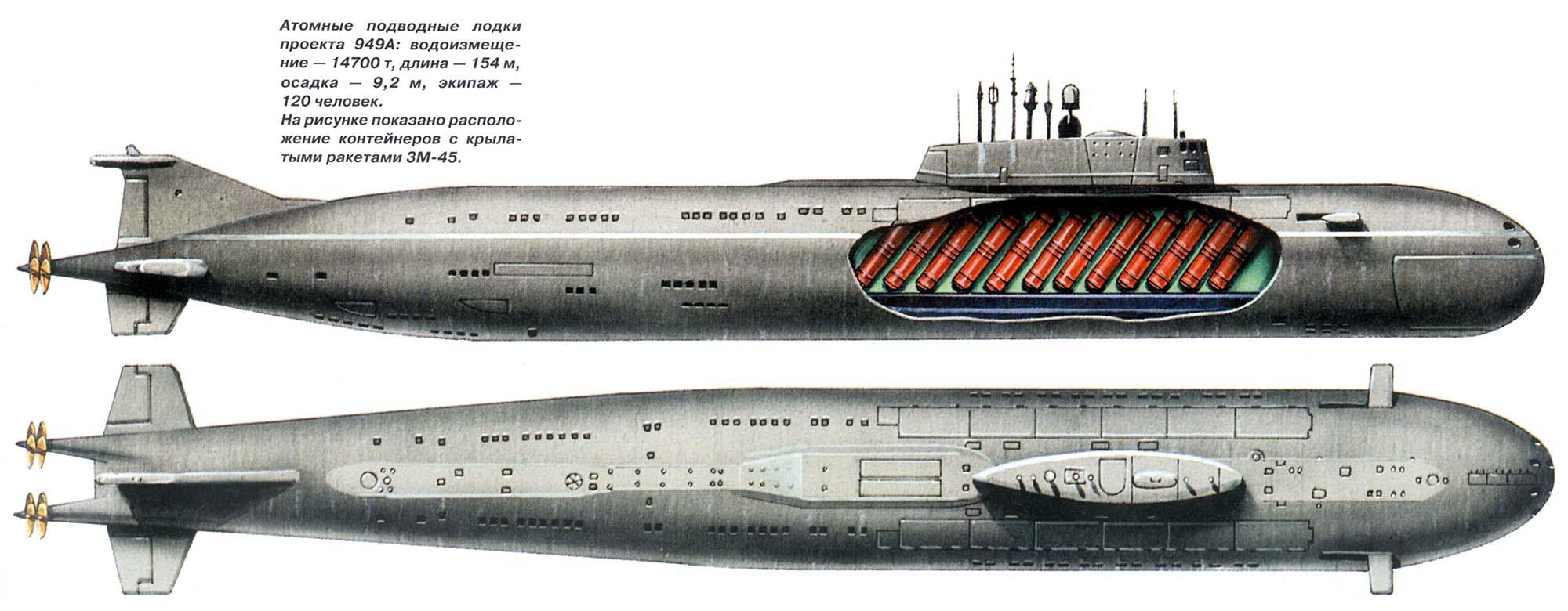 유용원의 군사세계 > 해상무기, 잠수함